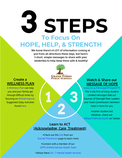 Three Steps to Focus on Hope, Health, and Strength