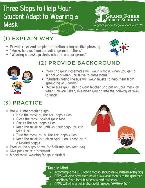 Three Steps to Help Your Student Adapt to Wearing a Mask